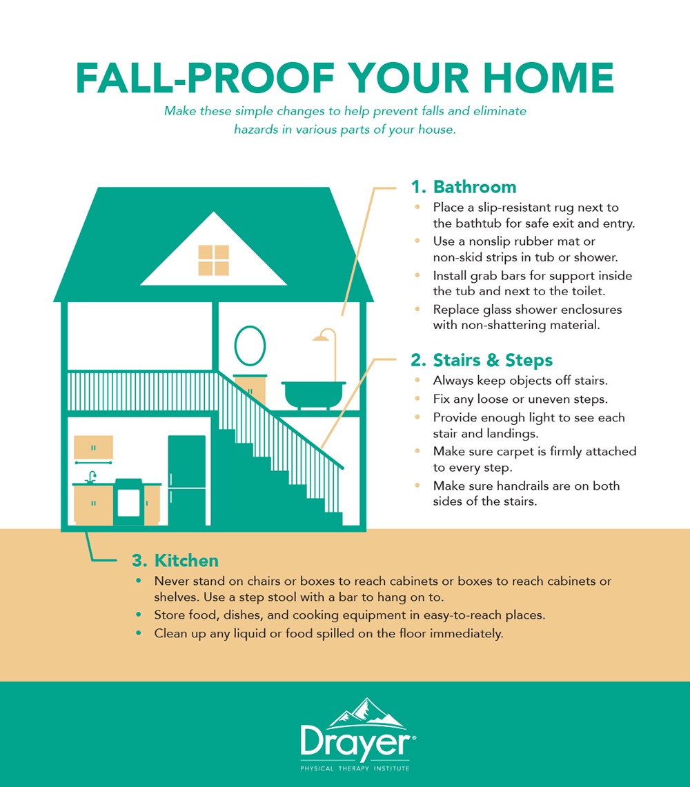 Fall-Proof Your Home Infographic