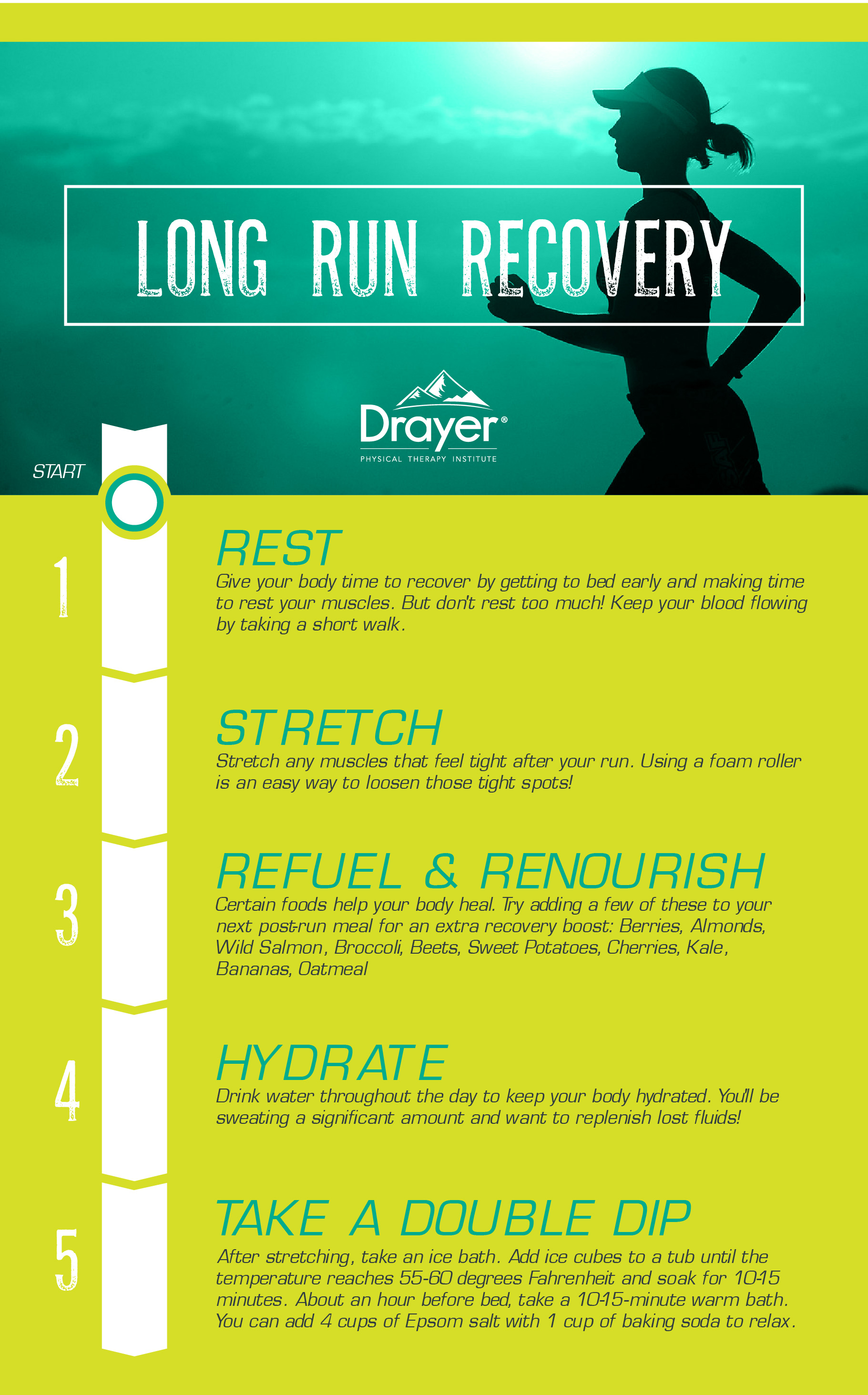 Long Run Recovery Micrographic | Drayer Physical Therapy